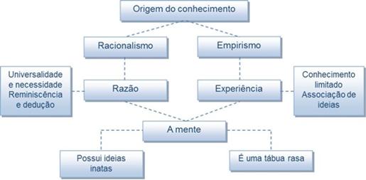 11_empirismo_jon_locke_01_d